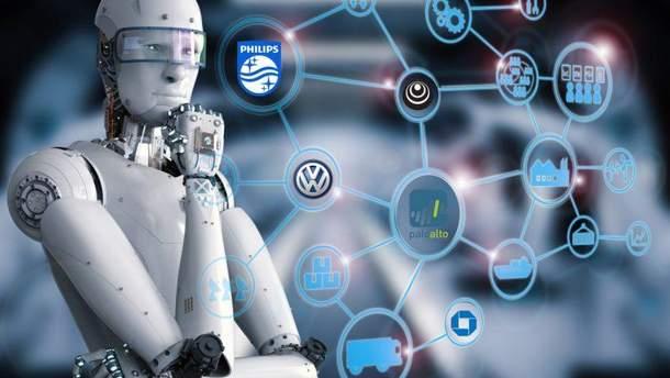 Як українці ставляться до штучного інтелекту
