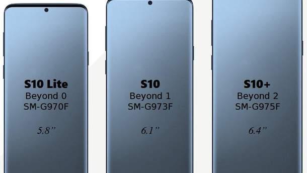 Samsung Galaxy S10: ціна, дата виходу флагмана