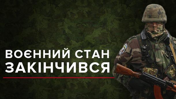 Воєнний стан в Україні завершився