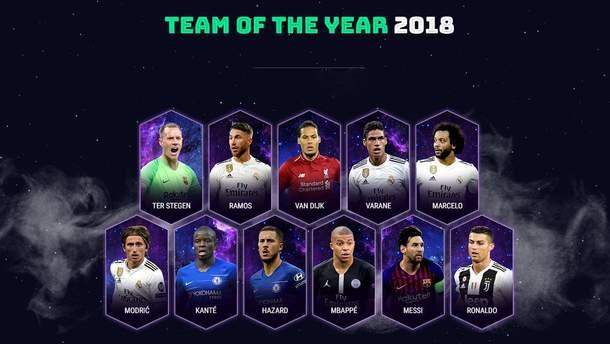 УЄФА назвала збірну футболістів 2018 року