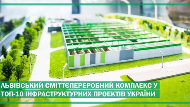 Львівський сміттєпереробний завод увійшов у ТОП-10 інфраструктурних проектів країни