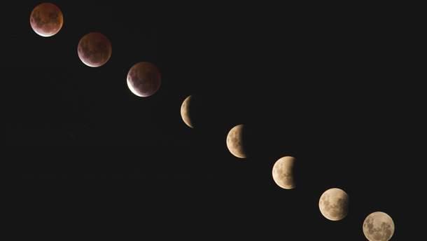 Лунный календарь февраль 2019 - фазы луны на декабрь - Украина