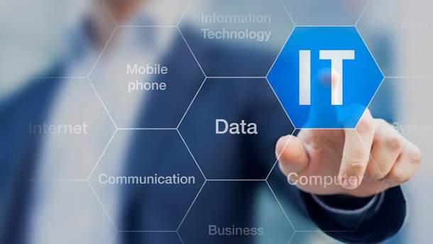 IT–індустрія України забезпечила величезний експорт країні у 2018 році