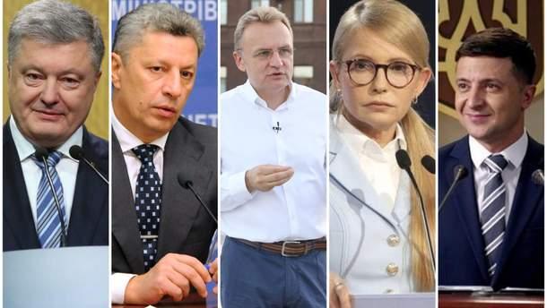 Вибори президента України 2019 - статки кандидатів у президенти України 2019