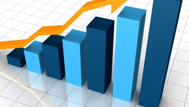 В Украине увеличилось значение ВВП
