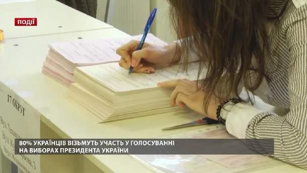 80% українців візьмуть участь у голосуванні на виборах Президента України