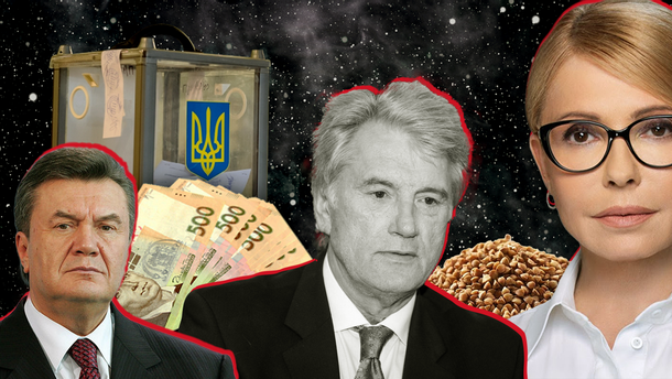 Кого украинцы поддерживали на предыдущих выборах: инфографика по регионам