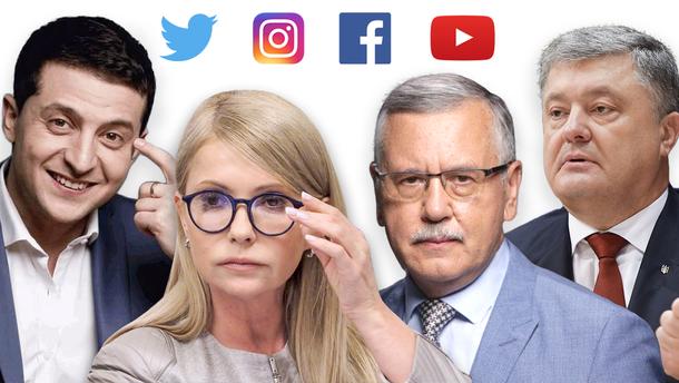 Что пишут кандидаты в президенты в соцсетях и как это влияет на рейтинги
