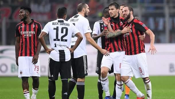 Ювентус – Милан: видео голов, обзор матча Чемпионат Италии 2018/2019