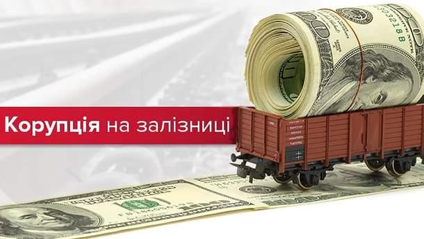 """""""Укрзалізниця"""" купує російські деталі на нечесних тендерах за завищеними цінами"""