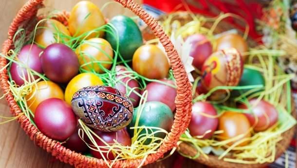 28 квітня 2019 Великдень в Україні – що не можна робити у свято