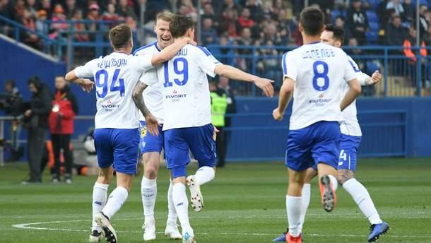 Динамо Киев - Александрия прогноз на матч 4 мая 2019 - УПЛ
