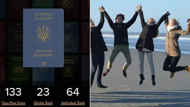 Украинский паспорт – 23-й