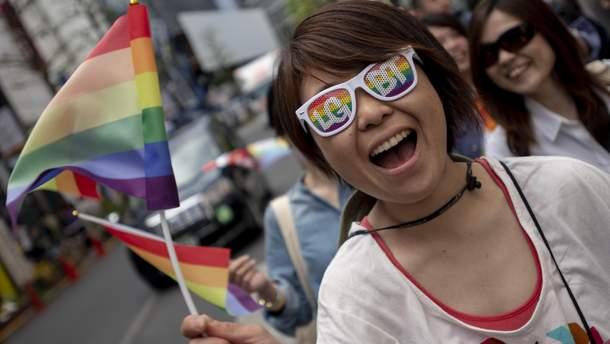 Рейтинг защиты прав ЛГБТ