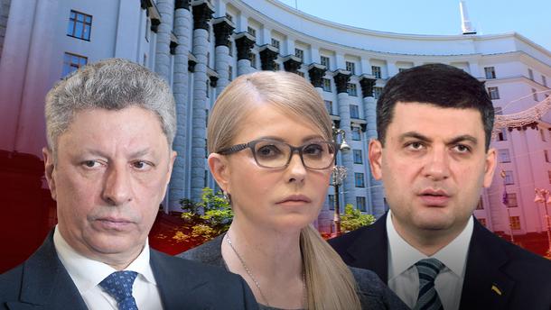 Тимошенко, Смешко, Бойко и ряд других политиков украинцы хотели бы видеть на посту премьера