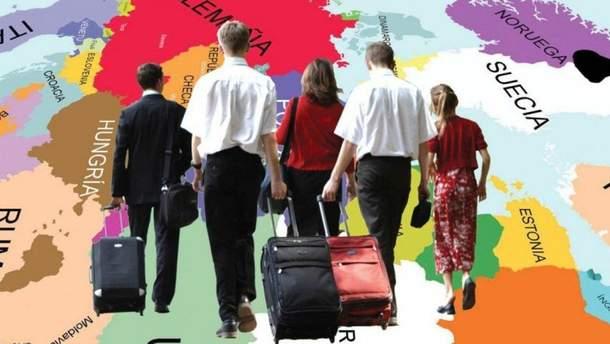 Трудова міграція