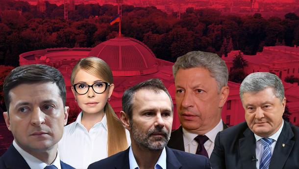 Парламентські вибори 2019