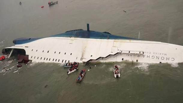 Аварія катера в Будапешті: заарештованого українського капітана відпустили