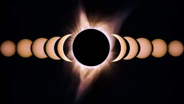 Сонячне затемнення 2 липня 2019 Україна - час, де побачити