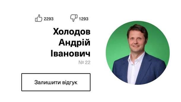 """Кум Медведчука балотується від партії """"Слуга народу"""" до Верховної Ради"""