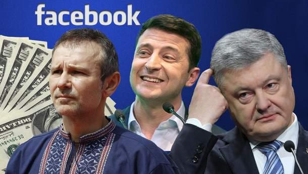Политическая реклама партий в Facebook
