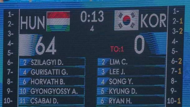 Угорщина – Південна Корея 64:0