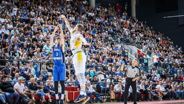 Збірна України U-20 з баскетболу програла Ізраїлю