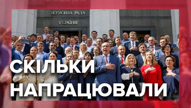 Скільки днів працювали нардепи  Верховної Ради 8 скликання