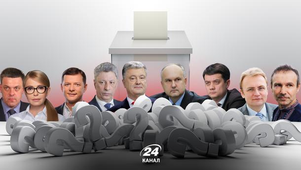 Парламентские выборы-2019: все, что нужно знать о программах партий