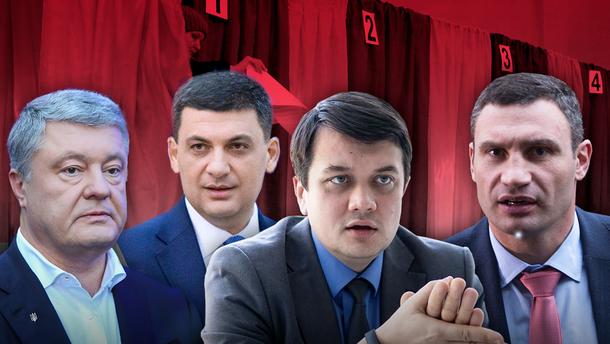Місцеві вибори 2019 – 2020 в Україні: дата та прогноз, які шанси у партій
