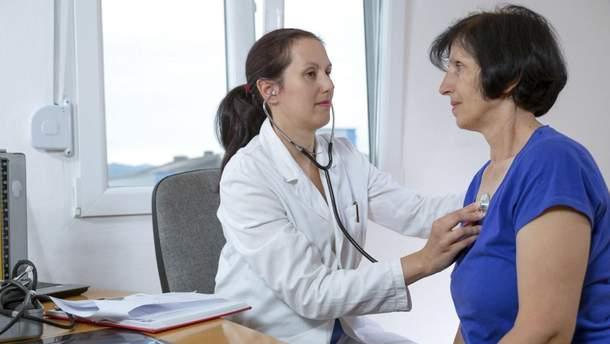 Аритмия сердца – причины, симптомы и первая помощь при аритмии