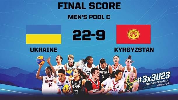 Чоловіча збірна України з баскетболу виграла перший матч на чемпіонаті світу 3x3