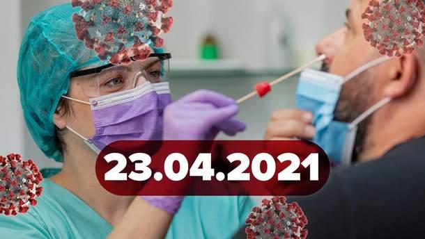 Новини про коронавірус 23 квітня: ген, який приховує вірус, в Україні 2 мільйони інфікованих