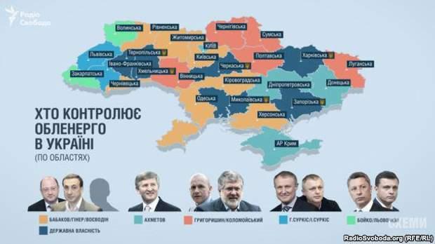 В Украине запущен и работает без сбоев новый энергорынок, - оператор рынка - Цензор.НЕТ 5003