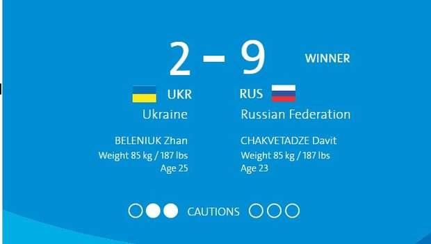 Олімпіада, Росія, Україна, Беленюк