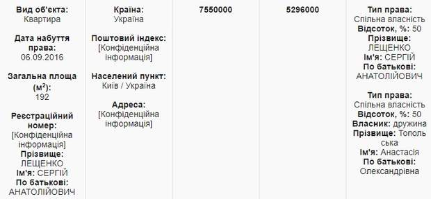 Лещенко декларація квартира