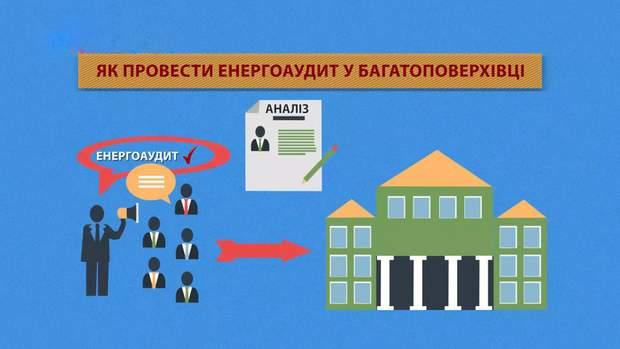 Что такое  энергоаудит домов