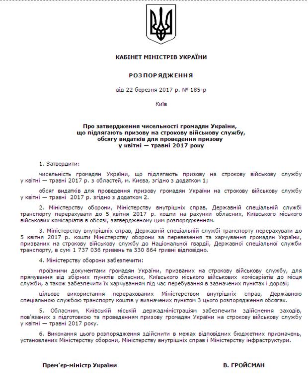 Призов, Україна, Гройсман