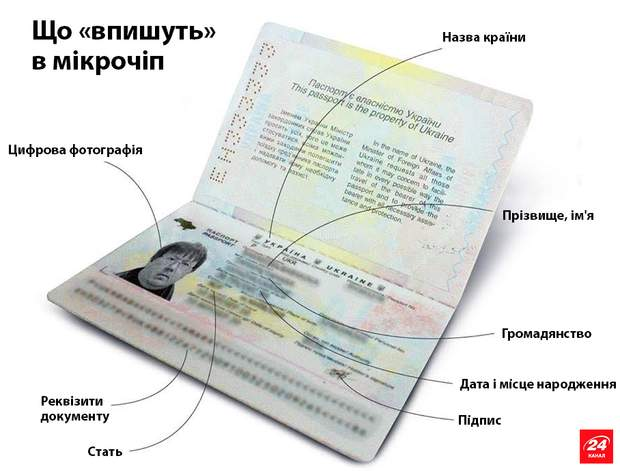 Справка 2п при замене паспорта образец