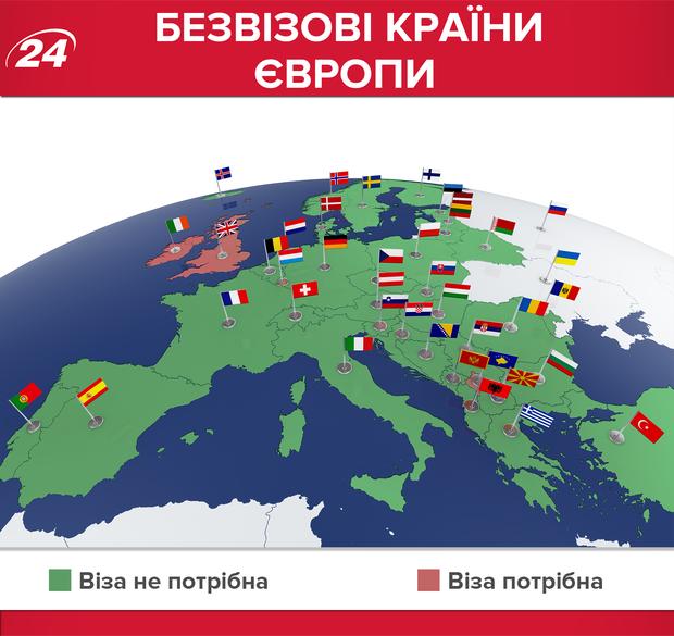 Країни Європи без віз для українців