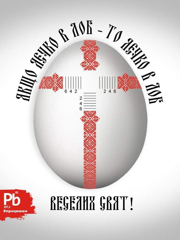 Великодні яйця політиків