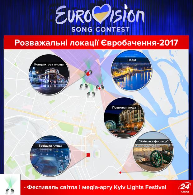 Розважальні локації Євробачення-2017