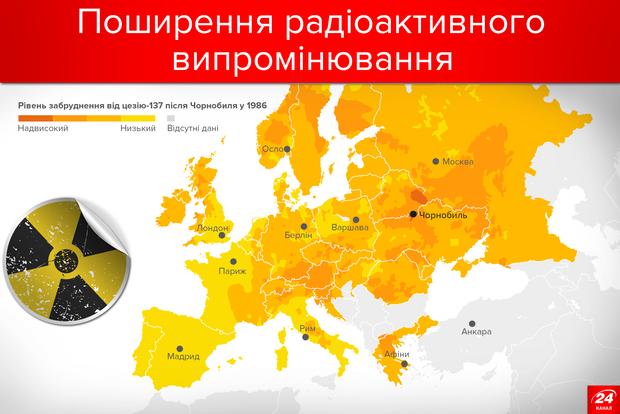 Чорнобиль: карта поширення радіації у 1986 році