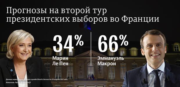 Несподівано: російське агентство