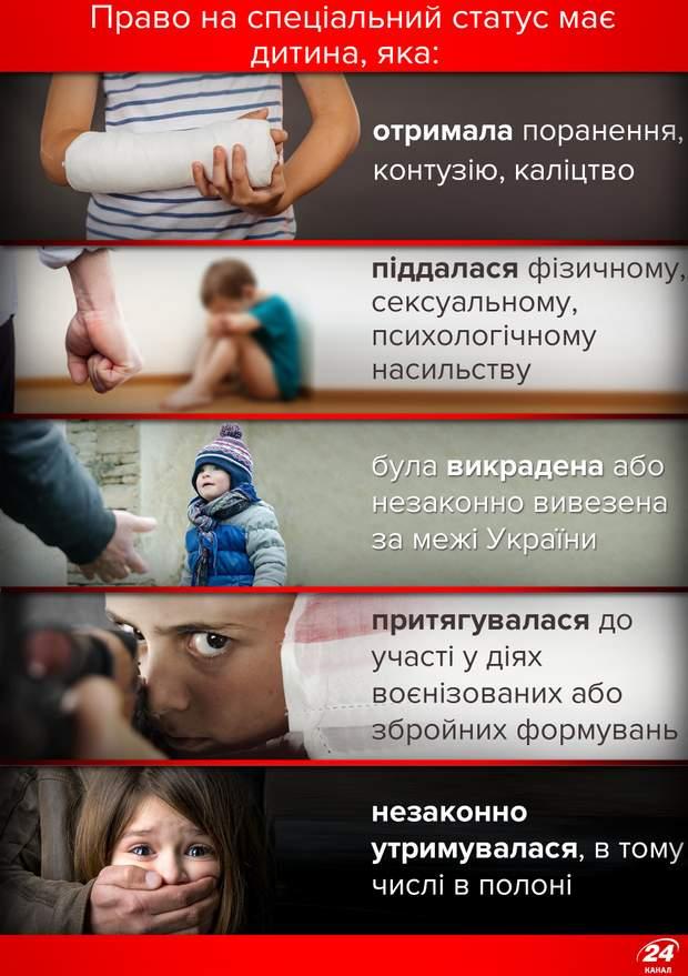 Які діти мають право на спеціальний статус?