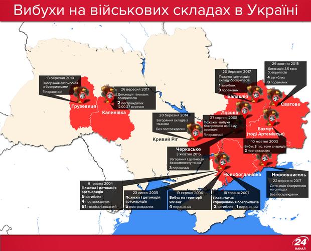 вибухи в Україні на військових складах інфографіка