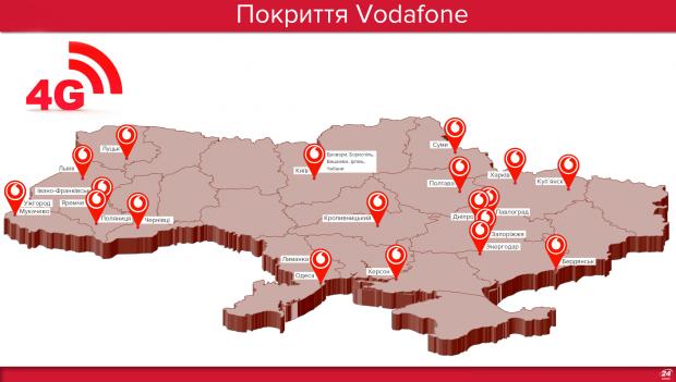 4G у діапазоні 2,6 ГГц від Vodafone