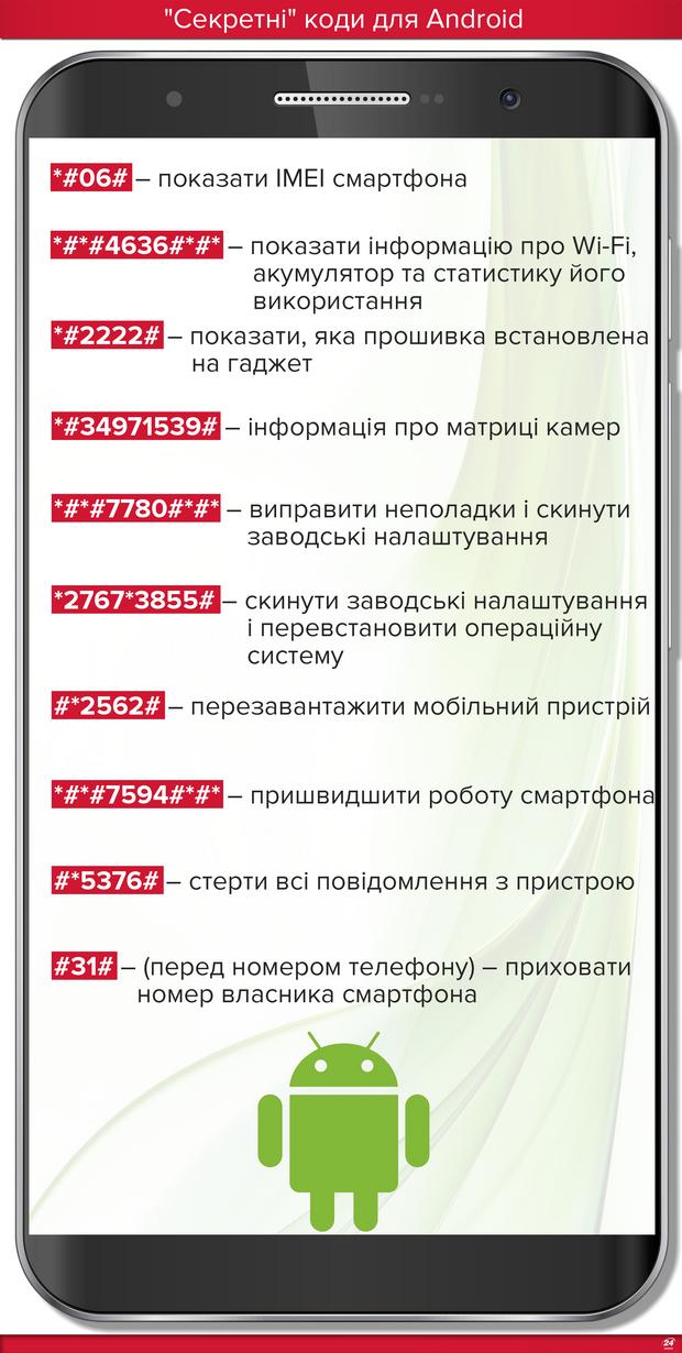 Секретні комбінації для Android