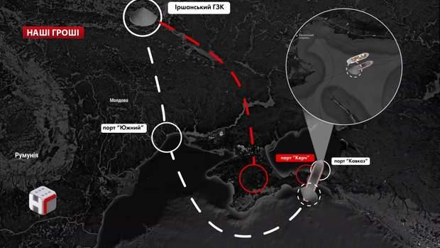 Схема потрапляння руди в окупований Крим
