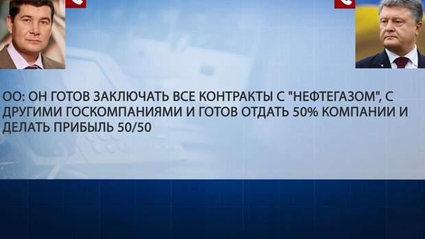 Компромат Онищенка